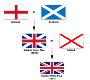 400px-Flags_of_the_Union_Jack